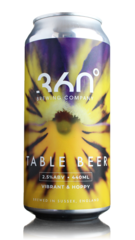 360 Degree Brewing Relative Dimension Table Beer